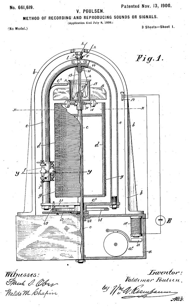US Patent 661 619 Magnetic recorder
